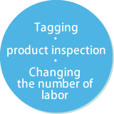 Tagging, product inspection and change in personnel number